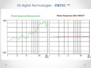 KS Digital Technologies- FIRTEC ™ #2